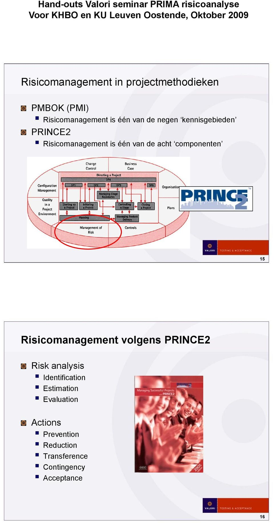 componenten 15 Risicomanagement volgens PRINCE2 Risk analysis Identification
