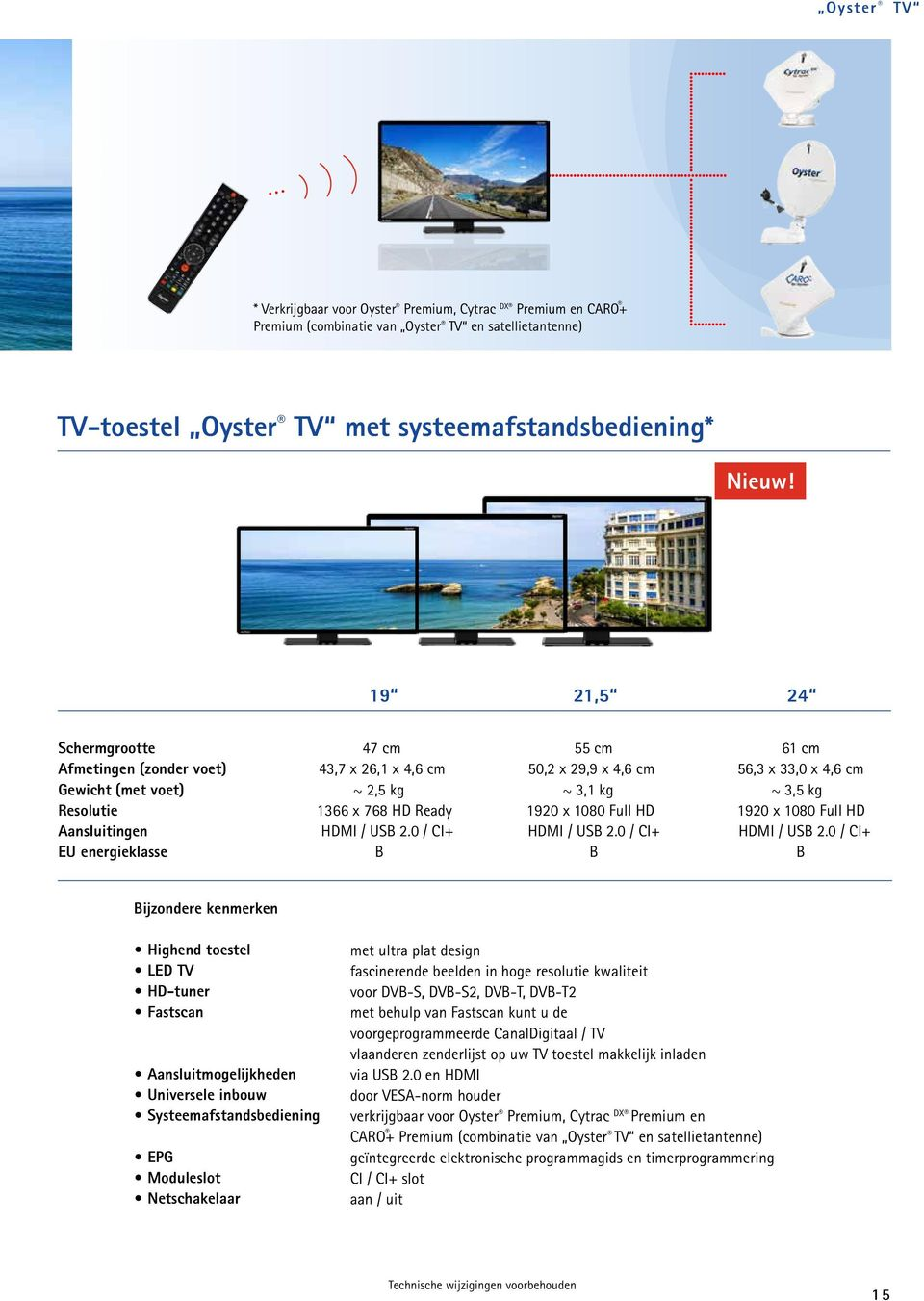 HD Ready 1920 x 1080 Full HD 1920 x 1080 Full HD Aansluitingen HDMI / USB 2.0 / CI+ HDMI / USB 2.