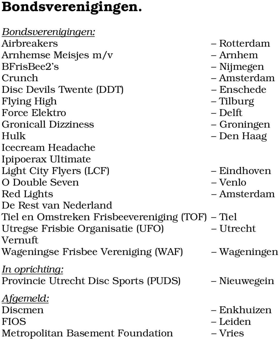 Force Elektro Delft Gronicall Dizziness Groningen Hulk Den Haag Icecream Headache Ipipoerax Ultimate Light City Flyers (LCF) Eindhoven O Double Seven Venlo Red
