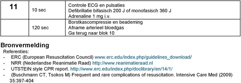Council) www.erc.edu/index.php/guidelines_download/ - NRR (Nederlandse Reanimatie Raad) http://www.