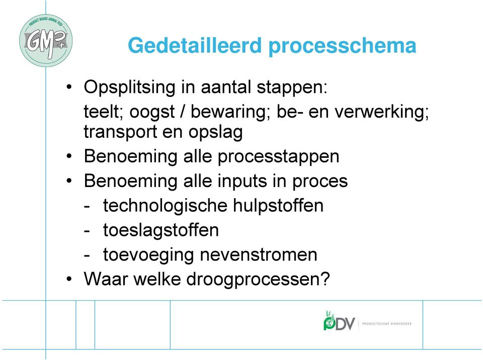 processtappen Benoeming alle inputs in proces - technologische