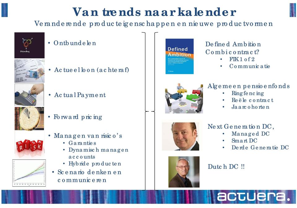 producten Scenario denken en communiceren Defined Ambition Combi contract?
