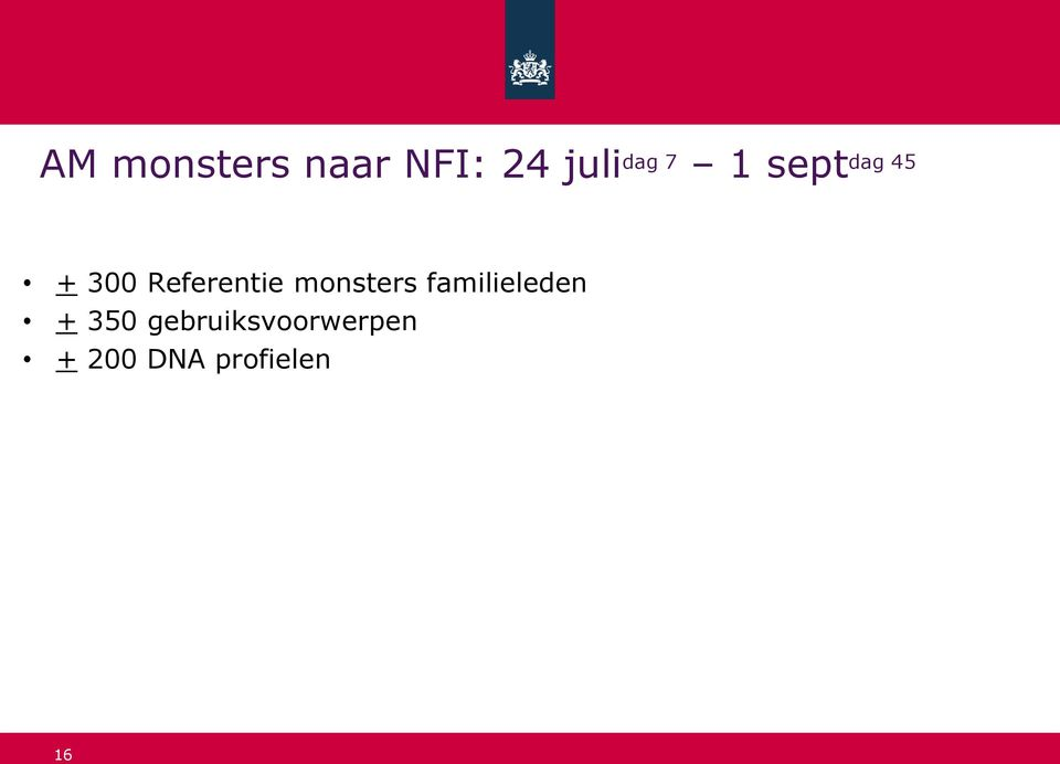 monsters familieleden + 350