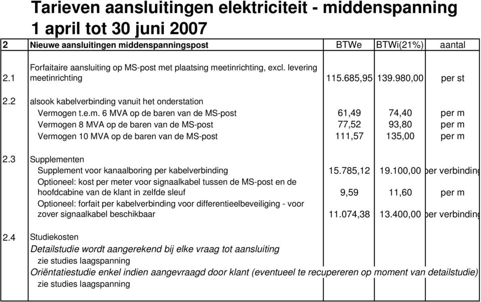 3 Supplementen Supplement voor kanaalboring per kabelverbinding 15.785,12 19.