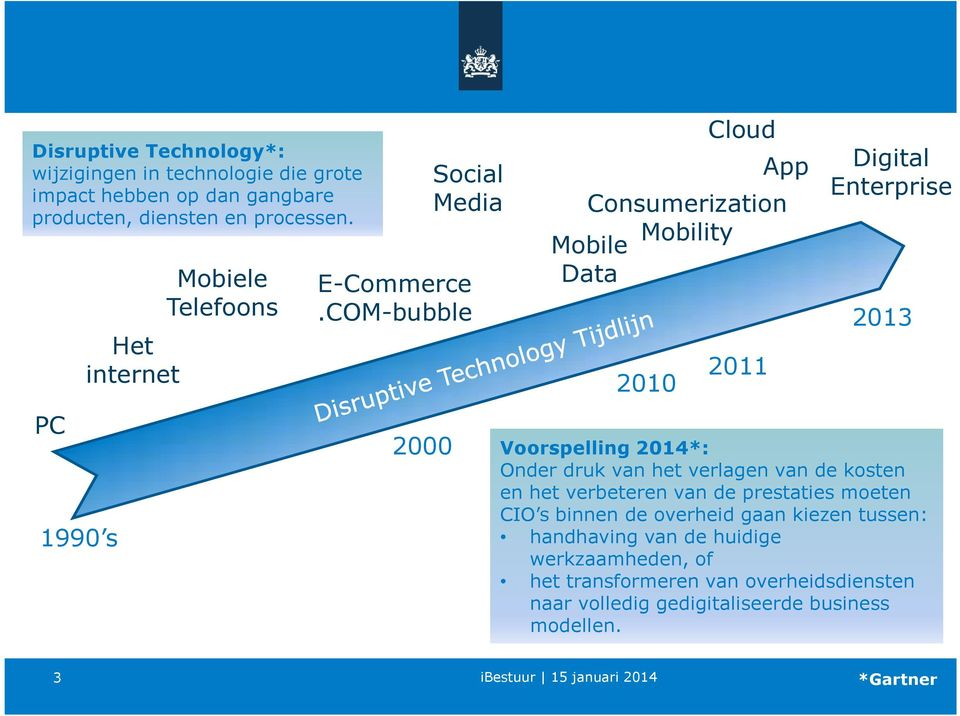 COM-bubble 2000 Cloud Consumerization Mobility Mobile Data 2010 2011 App Digital Enterprise 2013 Voorspelling 2014*: Onder druk van het verlagen