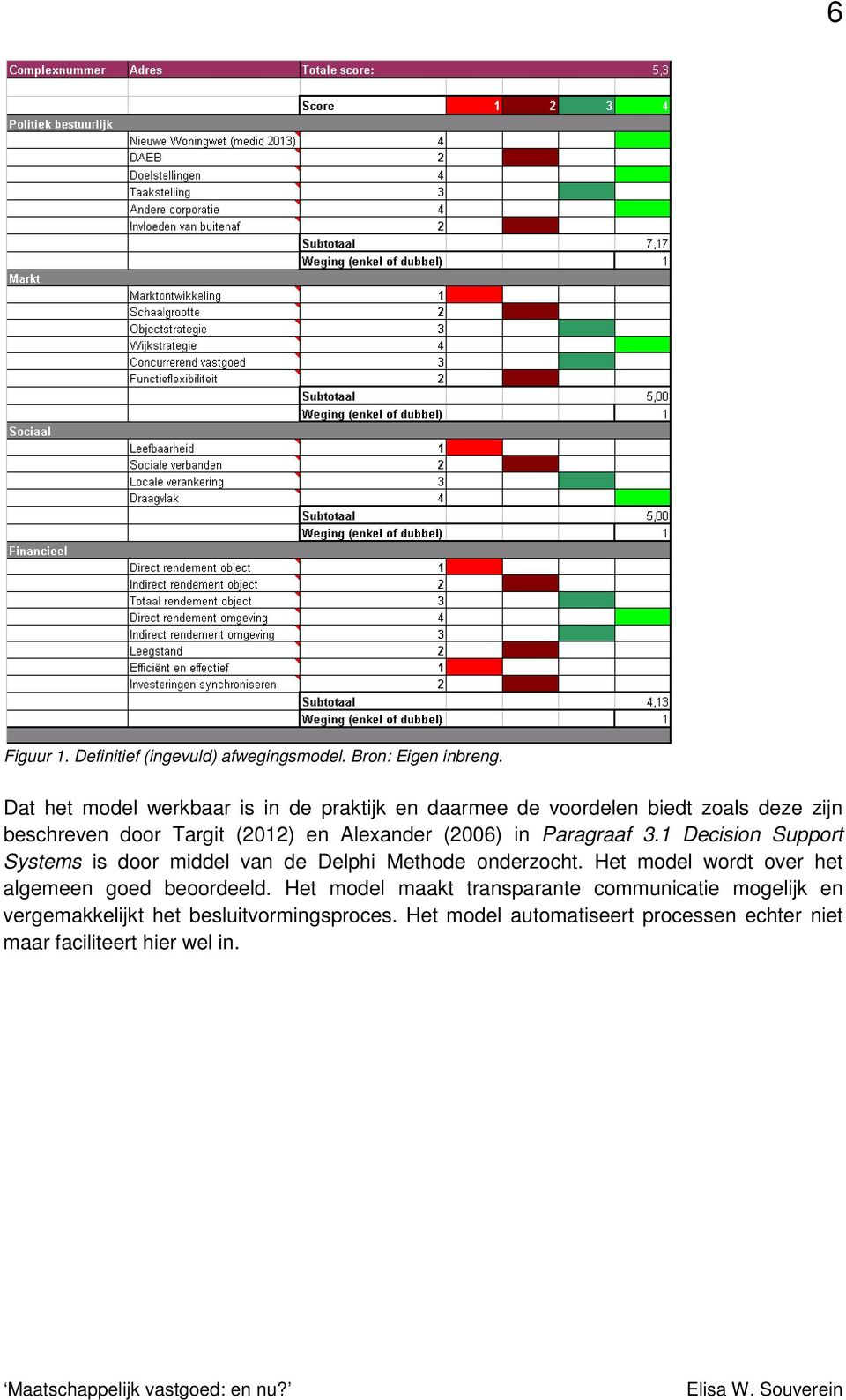 (2006) in Paragraaf 3.1 Decision Support Systems is door middel van de Delphi Methode onderzocht.