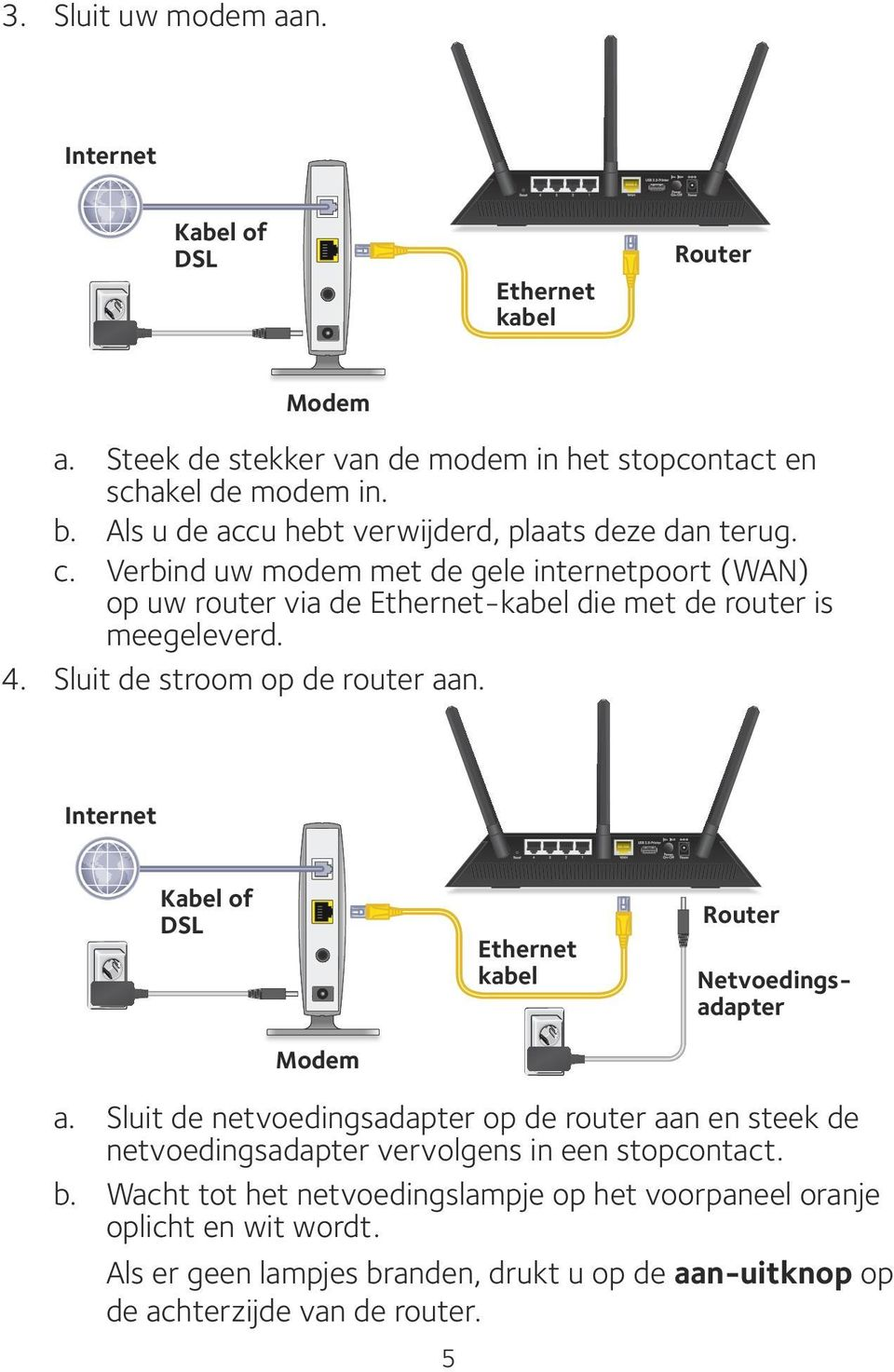 Sluit de stroom op de router aan. Internet Kabel of DSL Ethernet kabel Router Netvoedingsadapter Modem a.