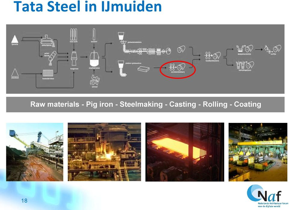 iron - Steelmaking -