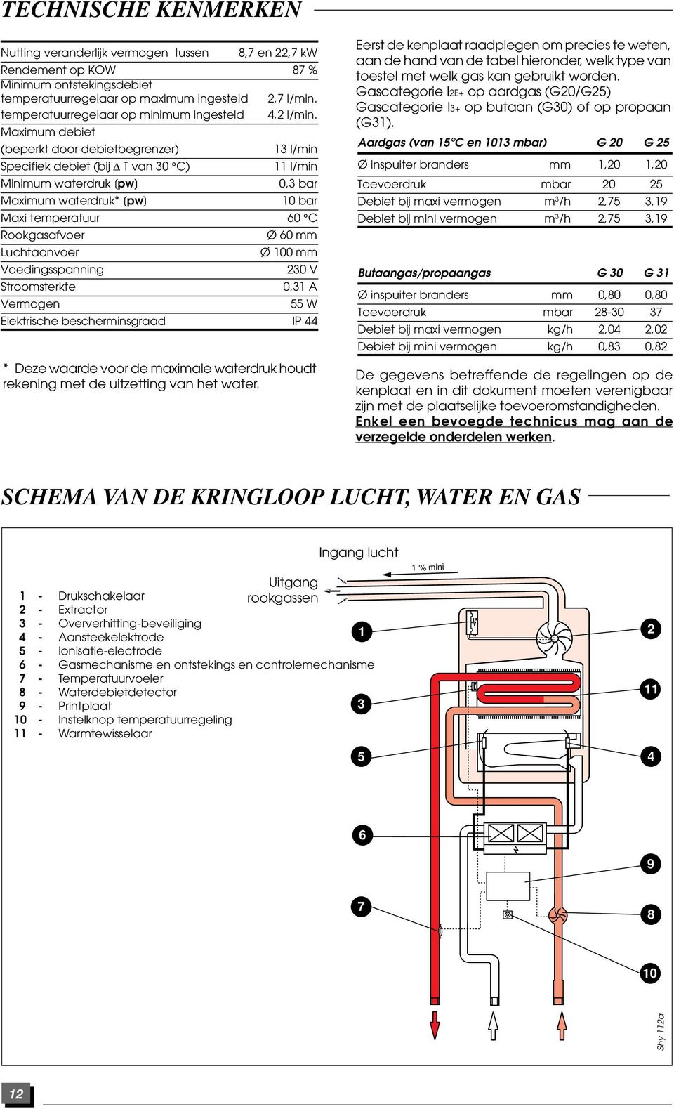 Maximum debiet (beperkt door debietbegrenzer) 13 l/min Specifiek debiet (bij T van 30 C) 11 l/min Minimum waterdruk [pw] Maximum waterdruk* [pw] 0,3 bar 10 bar Maxi temperatuur 60 C Rookgasafvoer