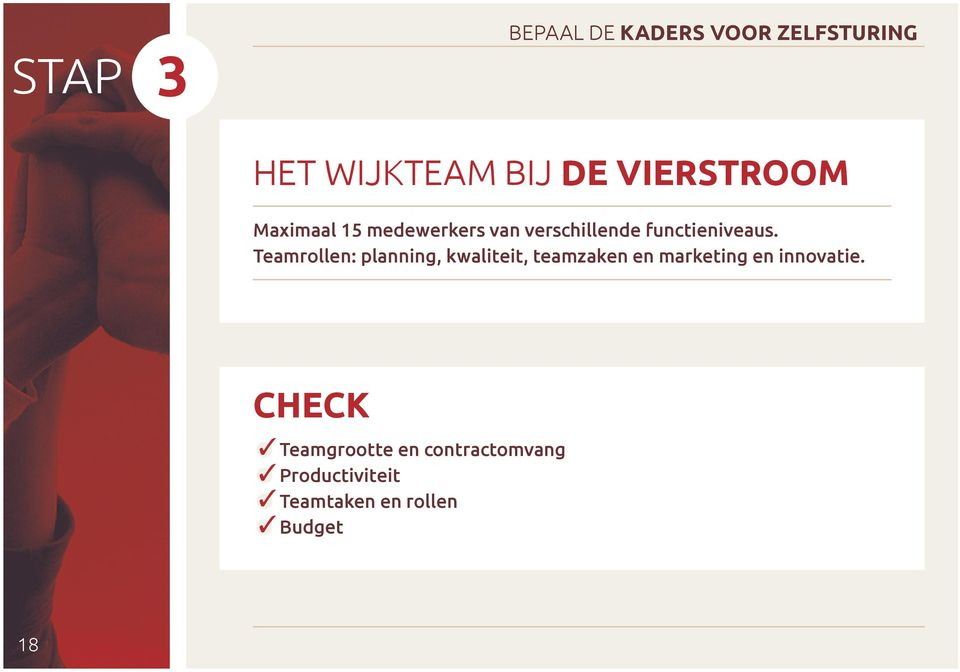 Teamrollen: planning, kwaliteit, teamzaken en marketing en innovatie.