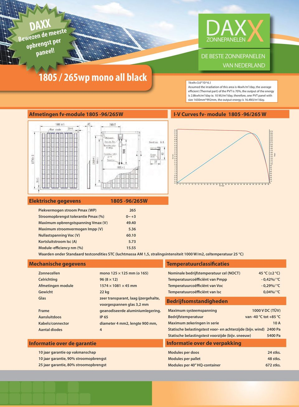 10 MJ/m2/day, therefore, one PVT panel with size 1650mm*992mm, the output energy is 16.4MJ/m2/day.