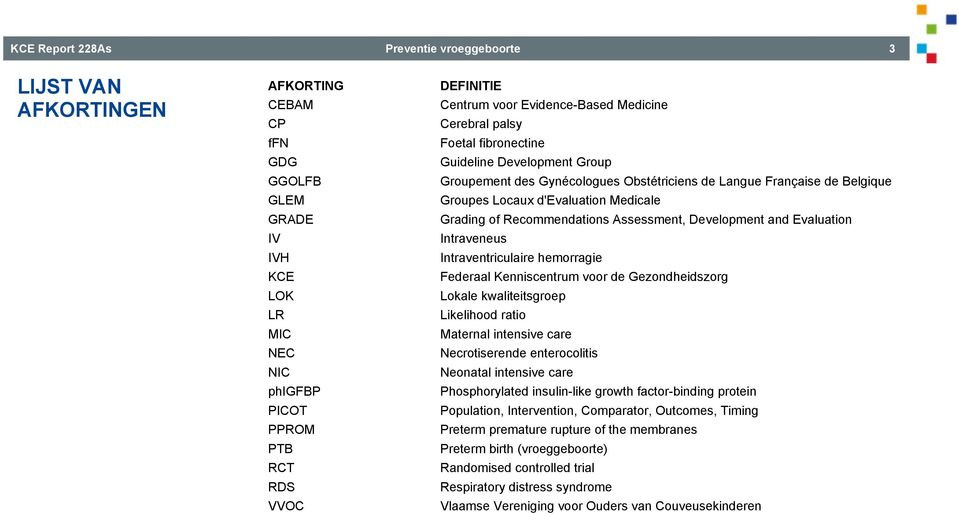 Grading of Recommendations Assessment, Development and Evaluation Intraveneus Intraventriculaire hemorragie Federaal Kenniscentrum voor de Gezondheidszorg Lokale kwaliteitsgroep Likelihood ratio