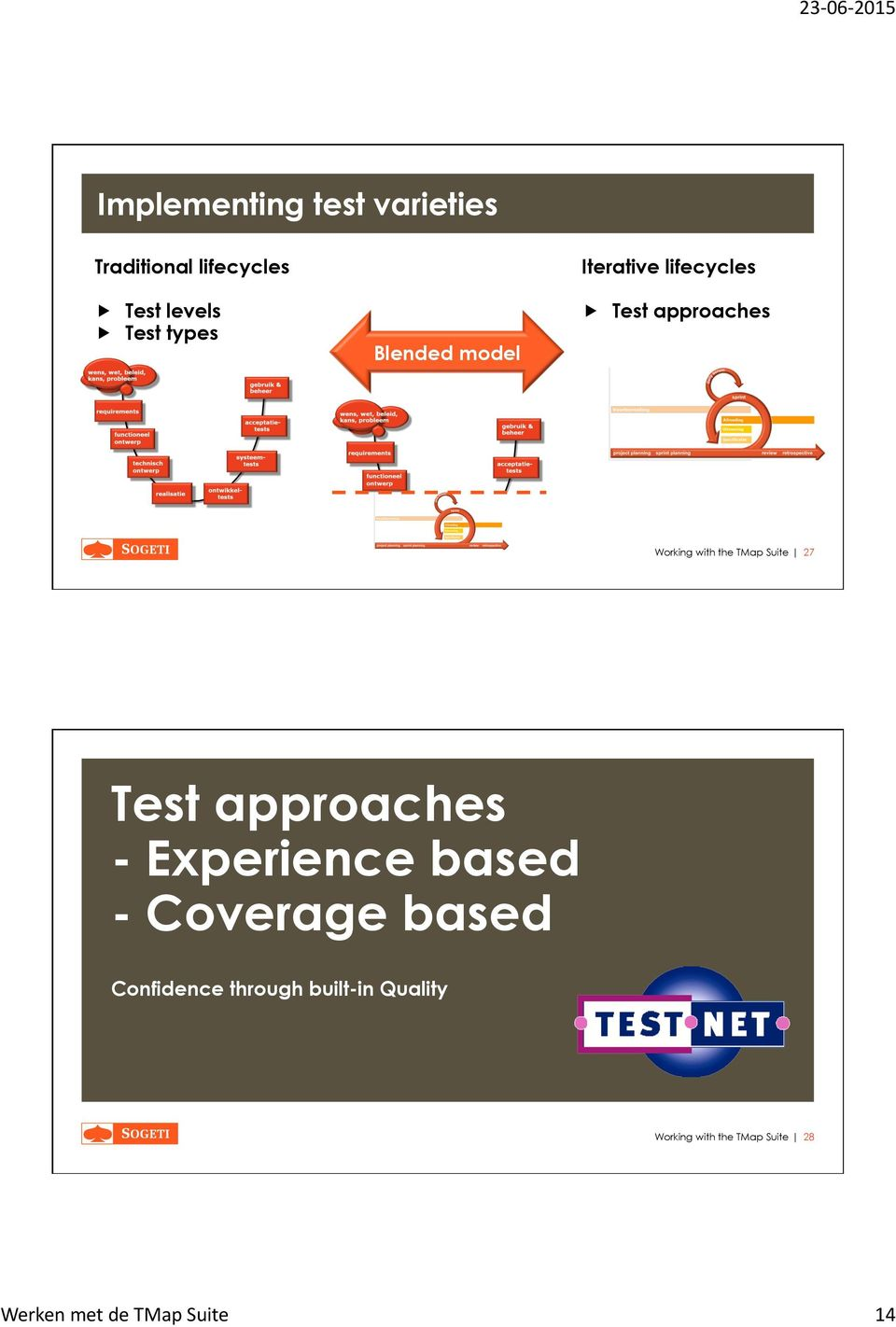 the TMap Suite 27 Test approaches - Experience based - Coverage based
