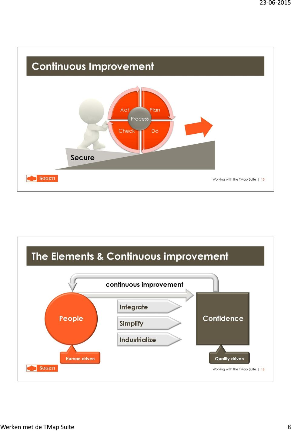 Elements & Continuous improvement continuous improvement People