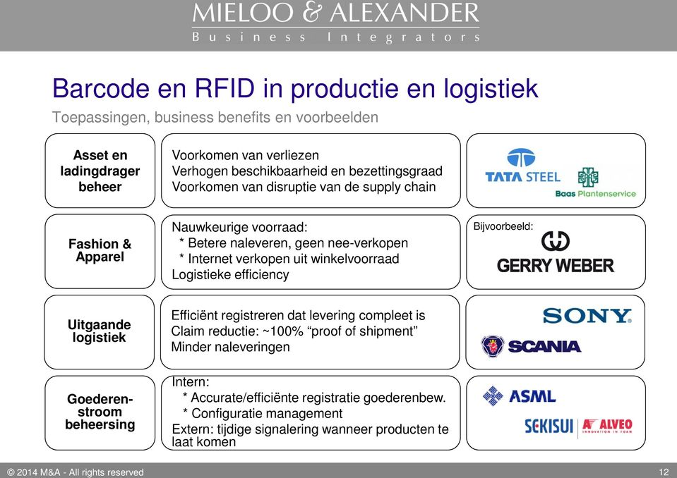 Logistieke efficiency Bijvoorbeeld: Uitgaande logistiek Efficiënt registreren dat levering compleet is Claim reductie: ~100% proof of shipment Minder naleveringen Goederenstroom
