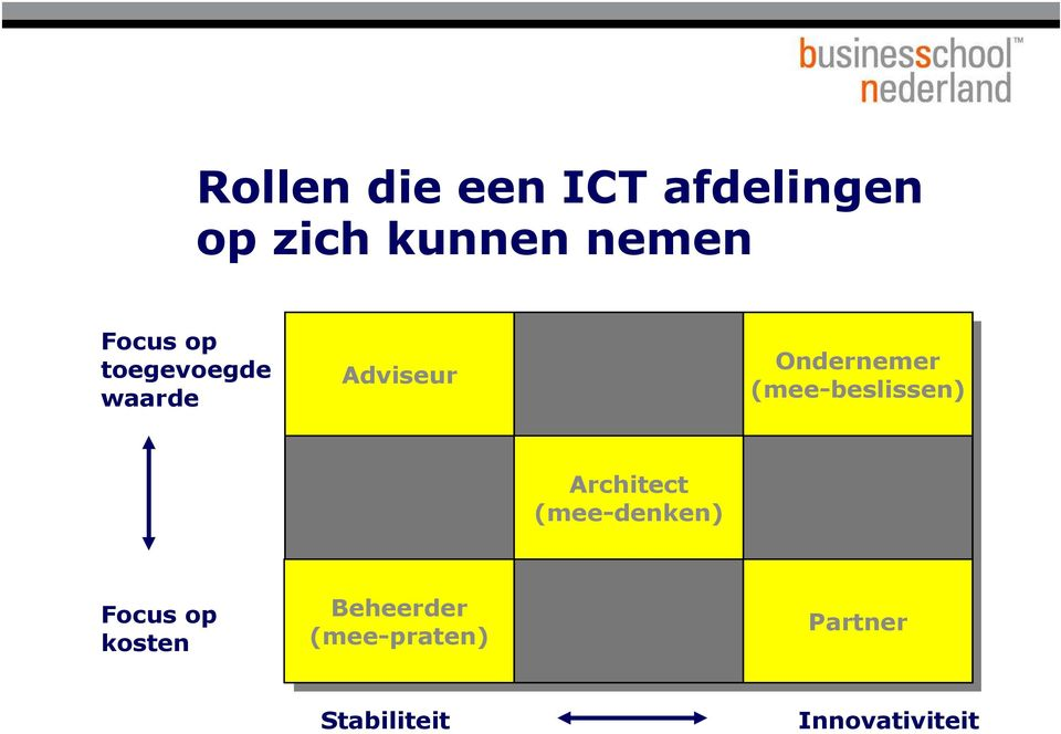 inrichting ict organisatie pdf. Black Bedroom Furniture Sets. Home Design Ideas