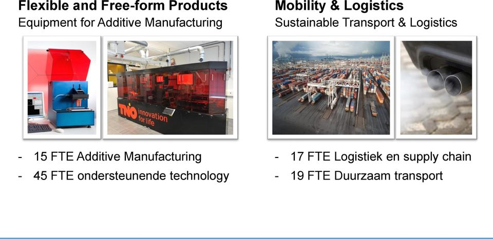 Logistics - 15 FTE Additive Manufacturing - 45 FTE
