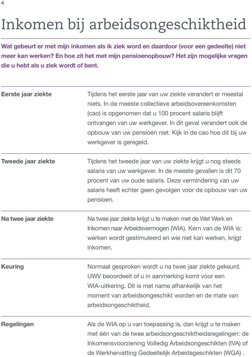 In de meeste collectieve arbeidsovereenkomsten (cao) is opgenomen dat u 100 procent salaris blijft ontvangen van uw werkgever. In dit geval verandert ook de opbouw van uw pensioen niet.