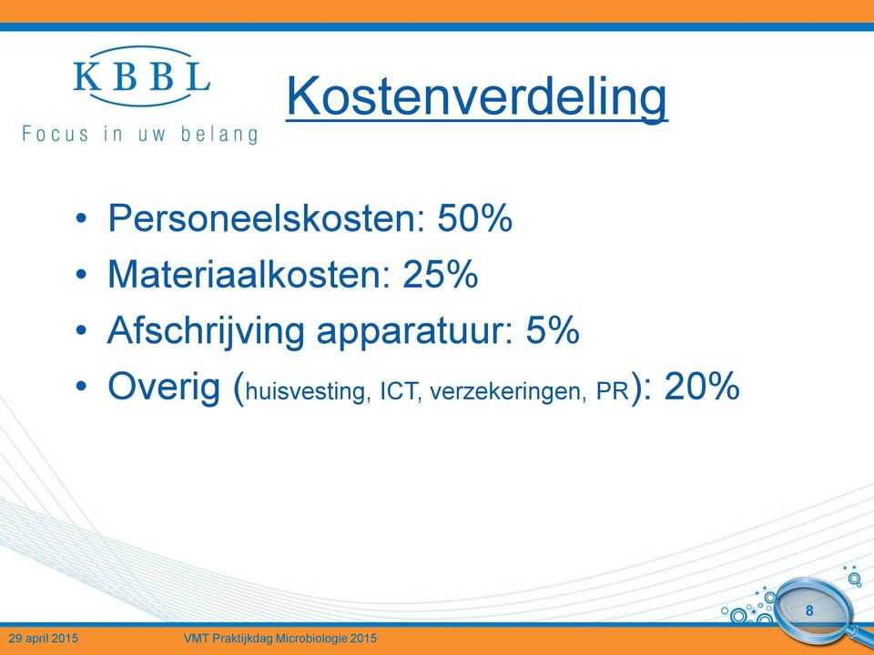 Afschrijving apparatuur: 5% Overig