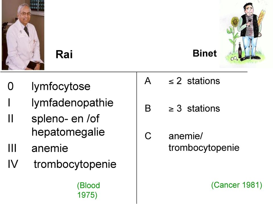 anemie trombocytopenie (Blood 1975) A B C 2