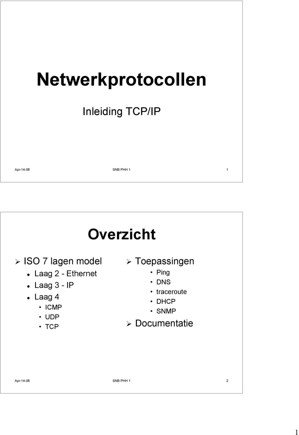Laag 3 - IP Laag 4 ICMP UDP TCP Toepassingen Ping DNS