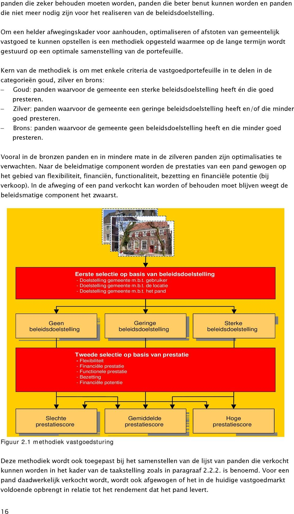 optimale samenstelling van de portefeuille.