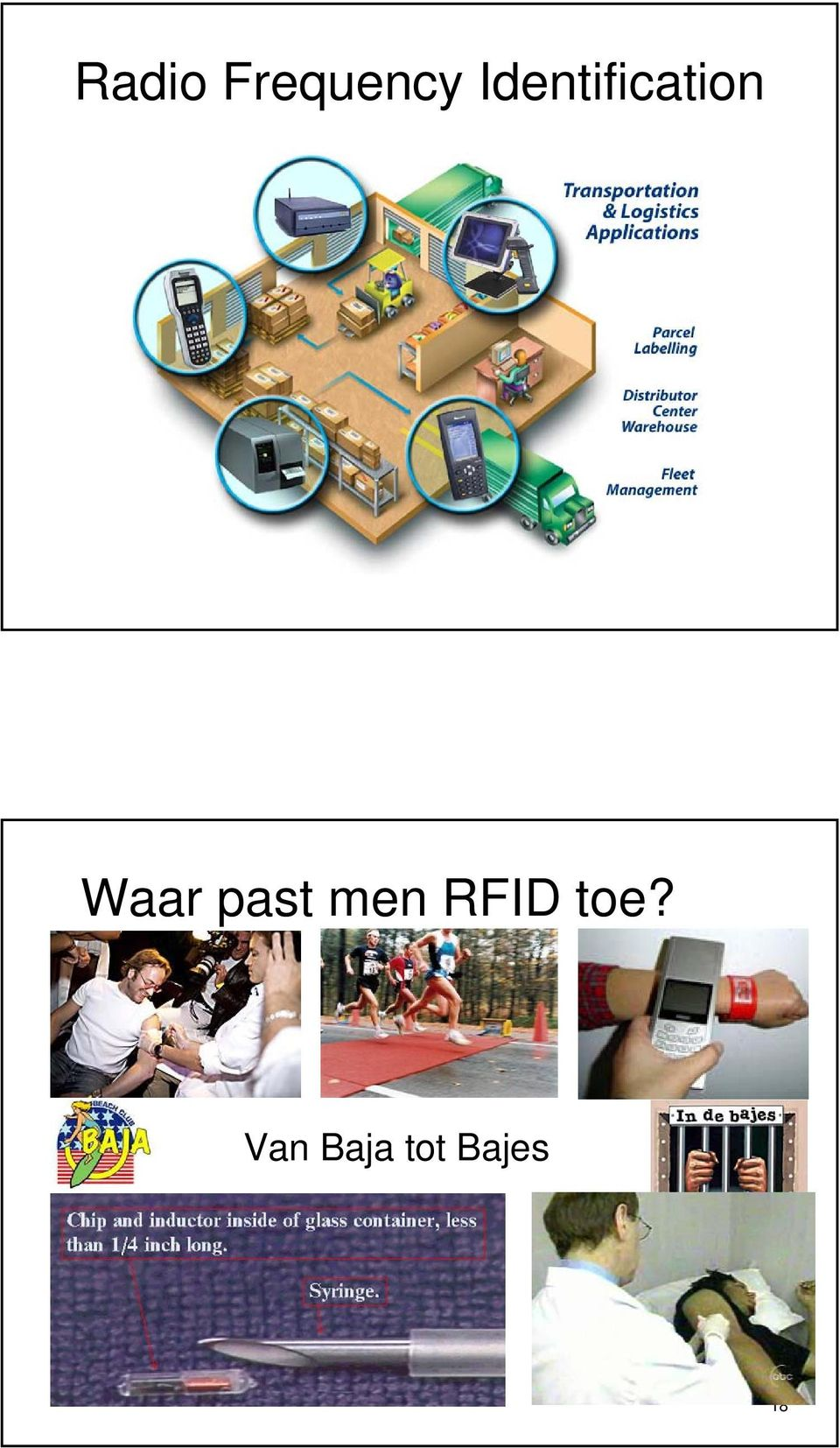 Waar past men RFID