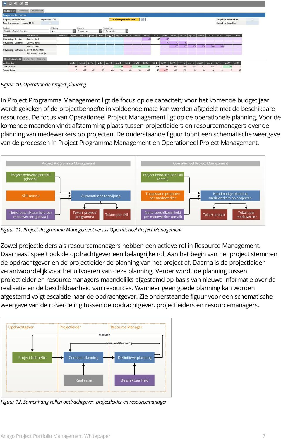 met de beschikbare resources. De focus van Operationeel Project Management ligt op de operationele planning.