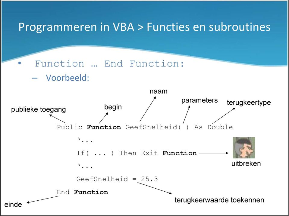 Function GeefSnelheid( ) As Double... If(... ) Then Exit Function.