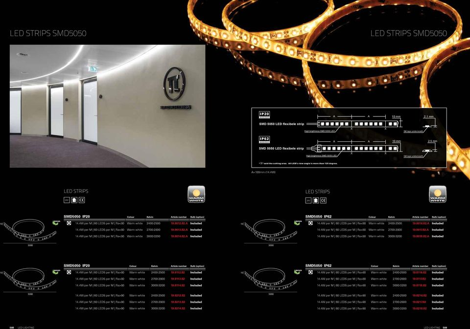 ll 3M LED s tape view underneath angle is more than 120 degree. IP62 IP62 WTER PROOF 8 m 2.3 mm WTER m 8 PROOF mm 2.