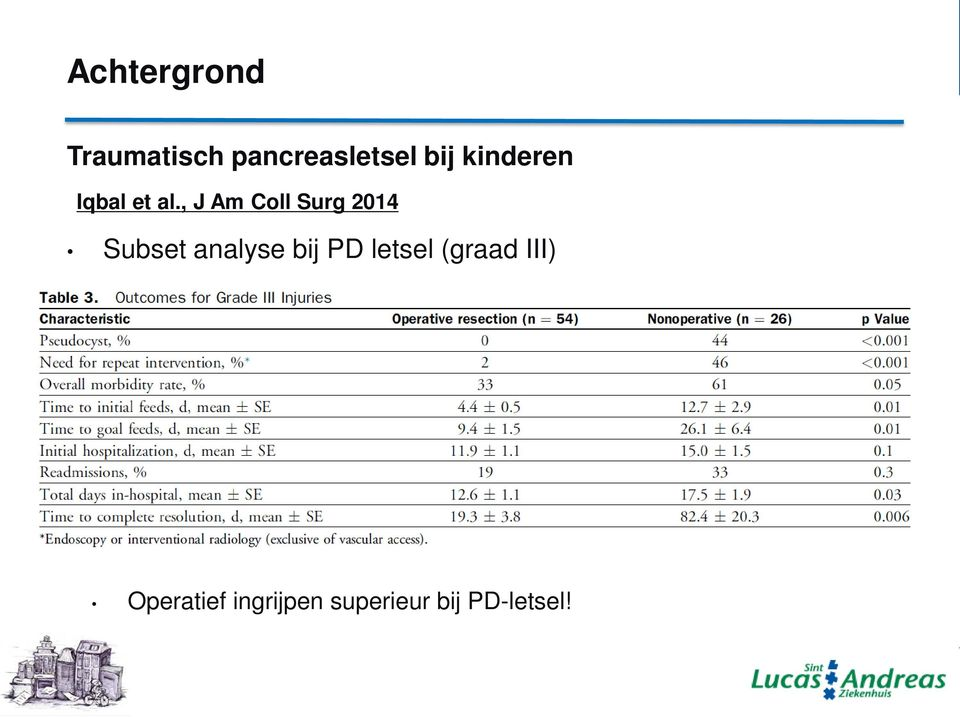 , J Am Coll Surg 2014 Subset analyse bij PD