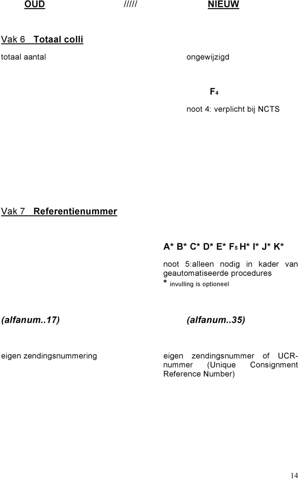 geautomatiseerde procedures * invulling is optioneel (alfanum..17) (alfanum.