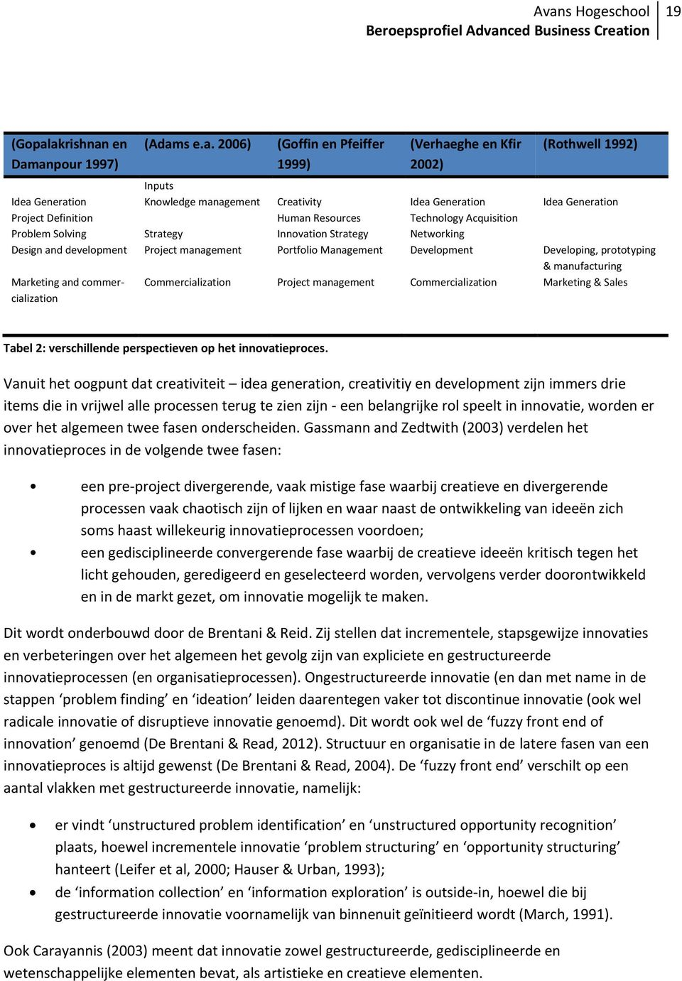 Management Development Developing, prototyping & manufacturing Marketing and commercialization Commercialization Project management Commercialization Marketing & Sales Tabel 2: verschillende