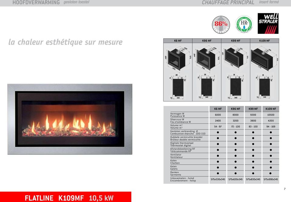 vermiculite Digitale thermostaat Thermostat digital Afstandsbediening RF Télécommande RF Ventilator Ventilateur Kolen Charbon Keien Galets Ranken Sarments