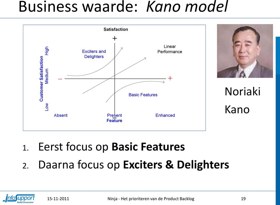 Present Enhanced Feature Noriaki Kano 1. Eerst focus op Basic Features 2.