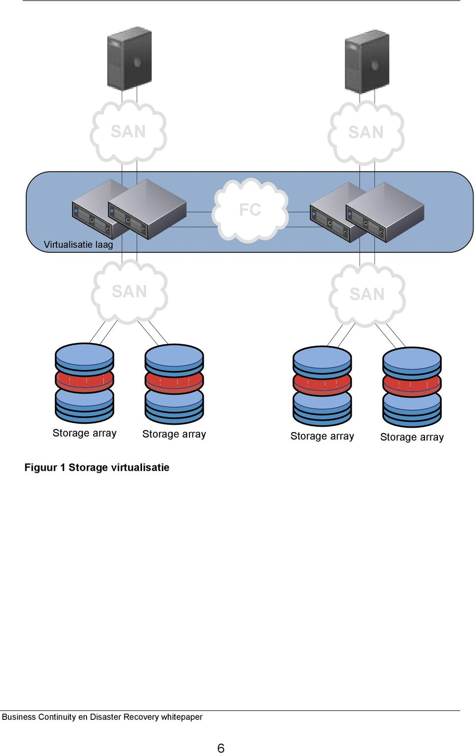array Storage array Storage