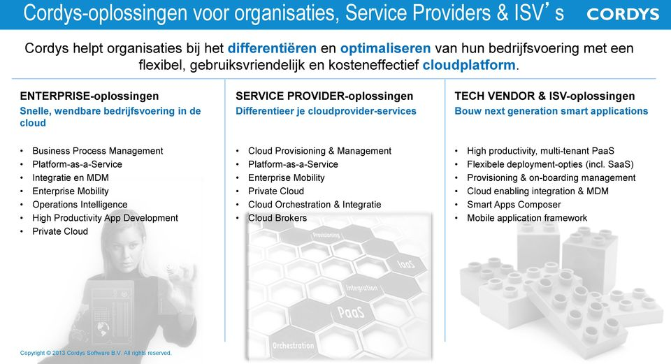 ENTERPRISE-oplossingen Snelle, wendbare bedrijfsvoering in de cloud SERVICE PROVIDER-oplossingen Differentieer je cloudprovider-services TECH VENDOR & ISV-oplossingen Bouw next generation smart