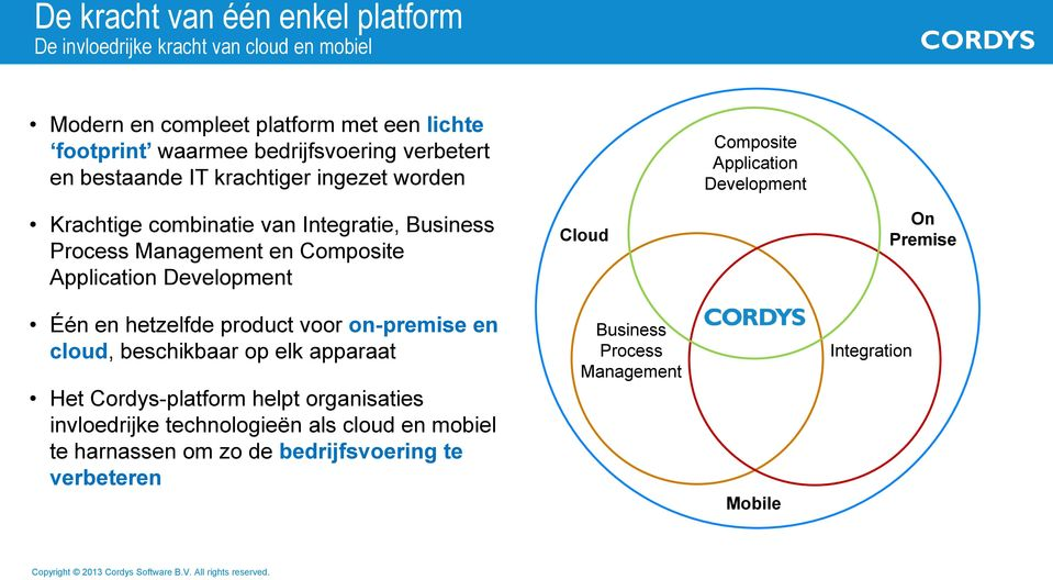 Composite Application Development Cloud On Premise Één en hetzelfde product voor on-premise en cloud, beschikbaar op elk apparaat Het Cordys-platform helpt