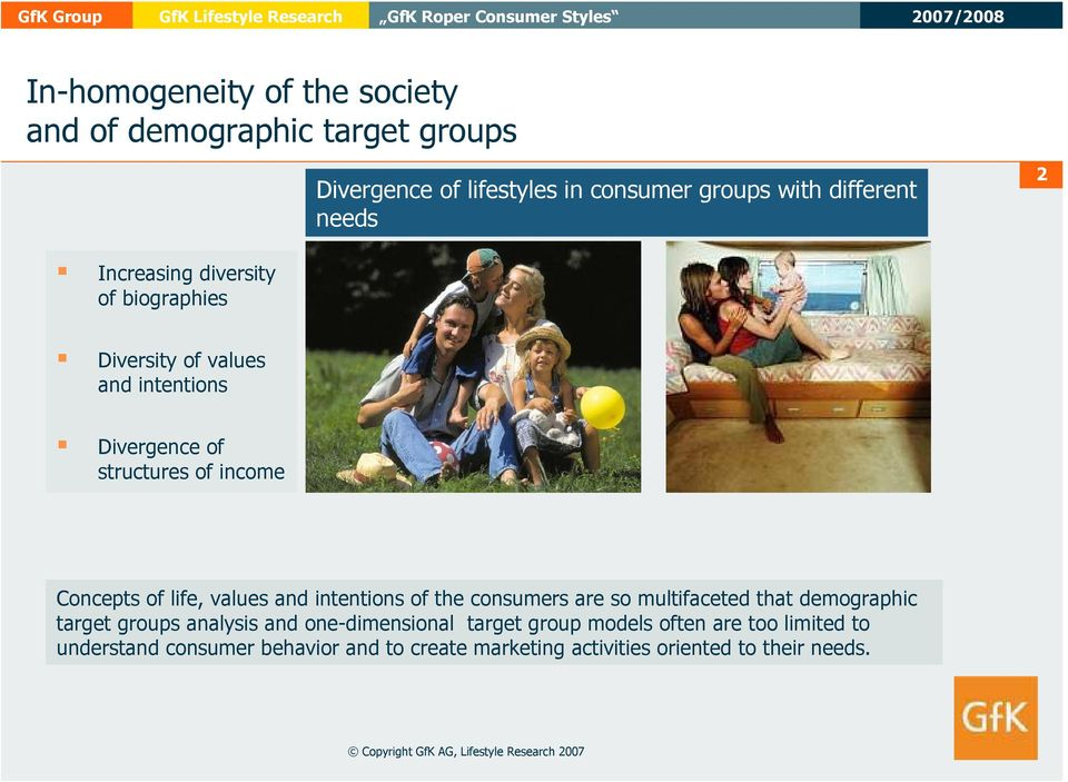 life, values and intentions of the consumers are so multifaceted that demographic target groups analysis and one-dimensional