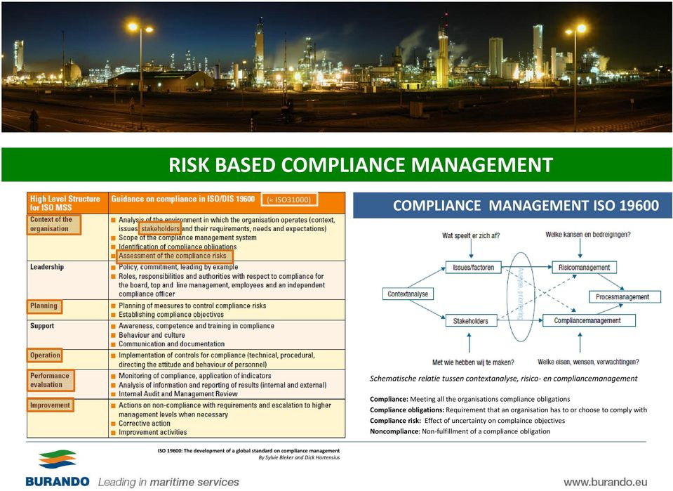 organisation has to or choose to comply with Compliance risk: Effect of uncertainty on complaince objectives Noncompliance: Non