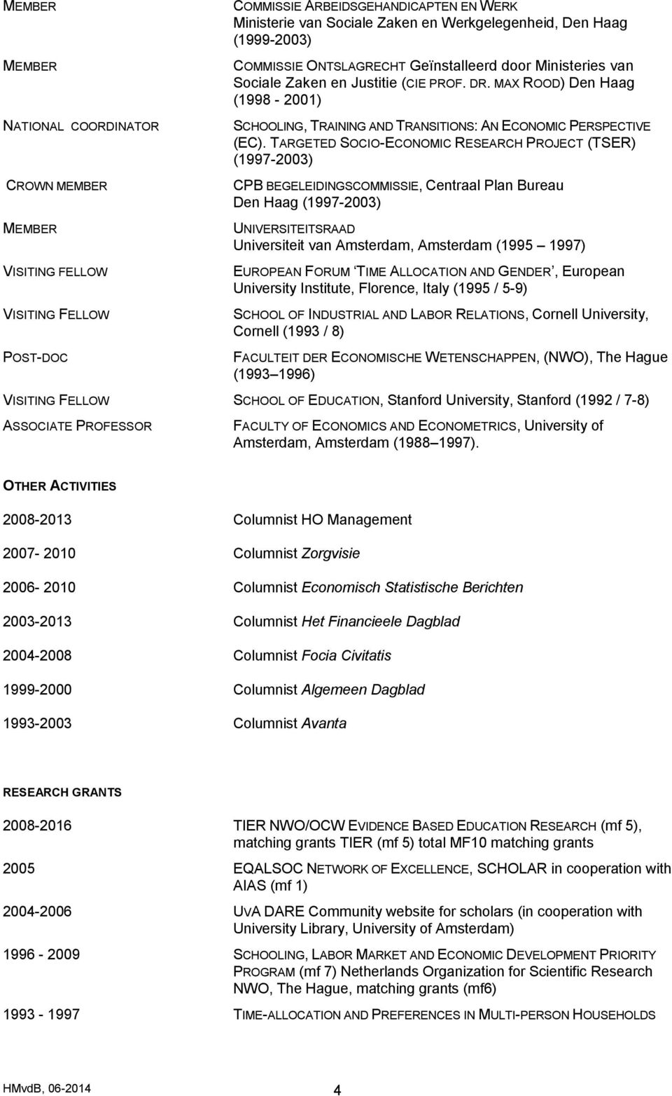 TARGETED SOCIO-ECONOMIC RESEARCH PROJECT (TSER) (1997-2003) CPB BEGELEIDINGSCOMMISSIE, Centraal Plan Bureau Den Haag (1997-2003) MEMBER VISITING FELLOW VISITING FELLOW POST-DOC UNIVERSITEITSRAAD