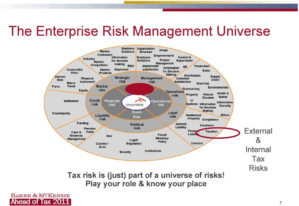 universe of risks!