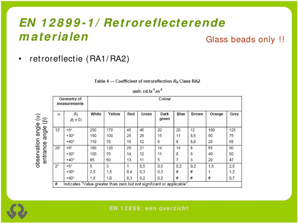 (RA1/RA2) Glass beads only!