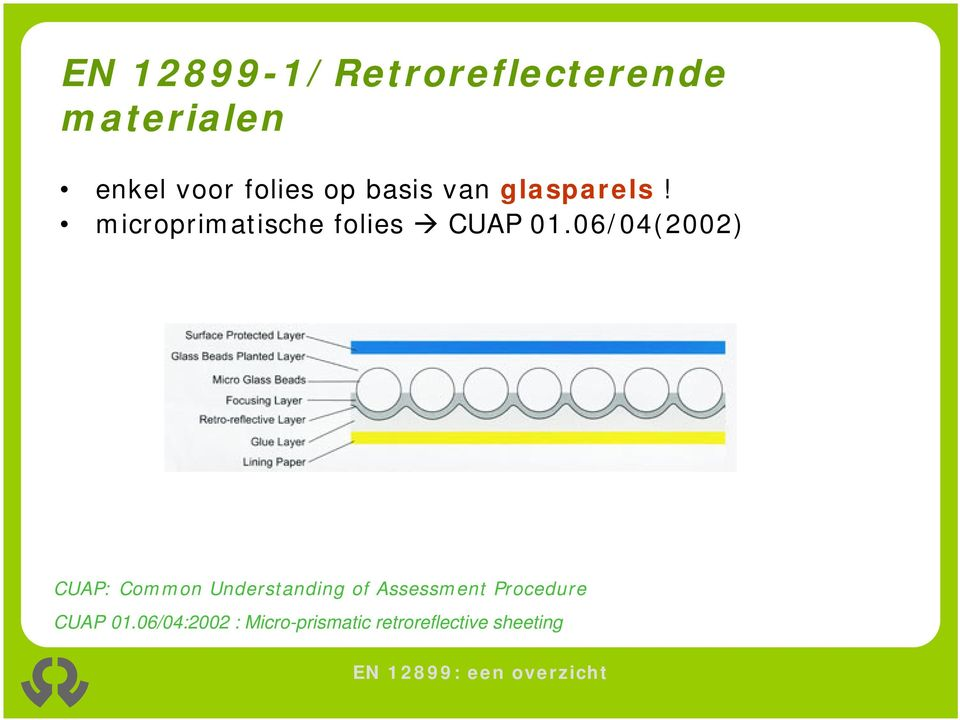 06/04(2002) CUAP: Common Understanding of Assessment