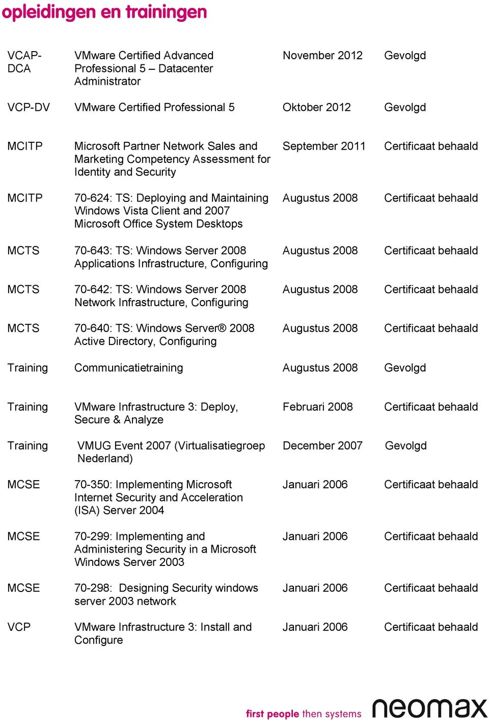 70-643: TS: Windows Server 2008 Applications Infrastructure, Configuring MCTS 70-642: TS: Windows Server 2008 Network Infrastructure, Configuring MCTS 70-640: TS: Windows Server 2008 Active