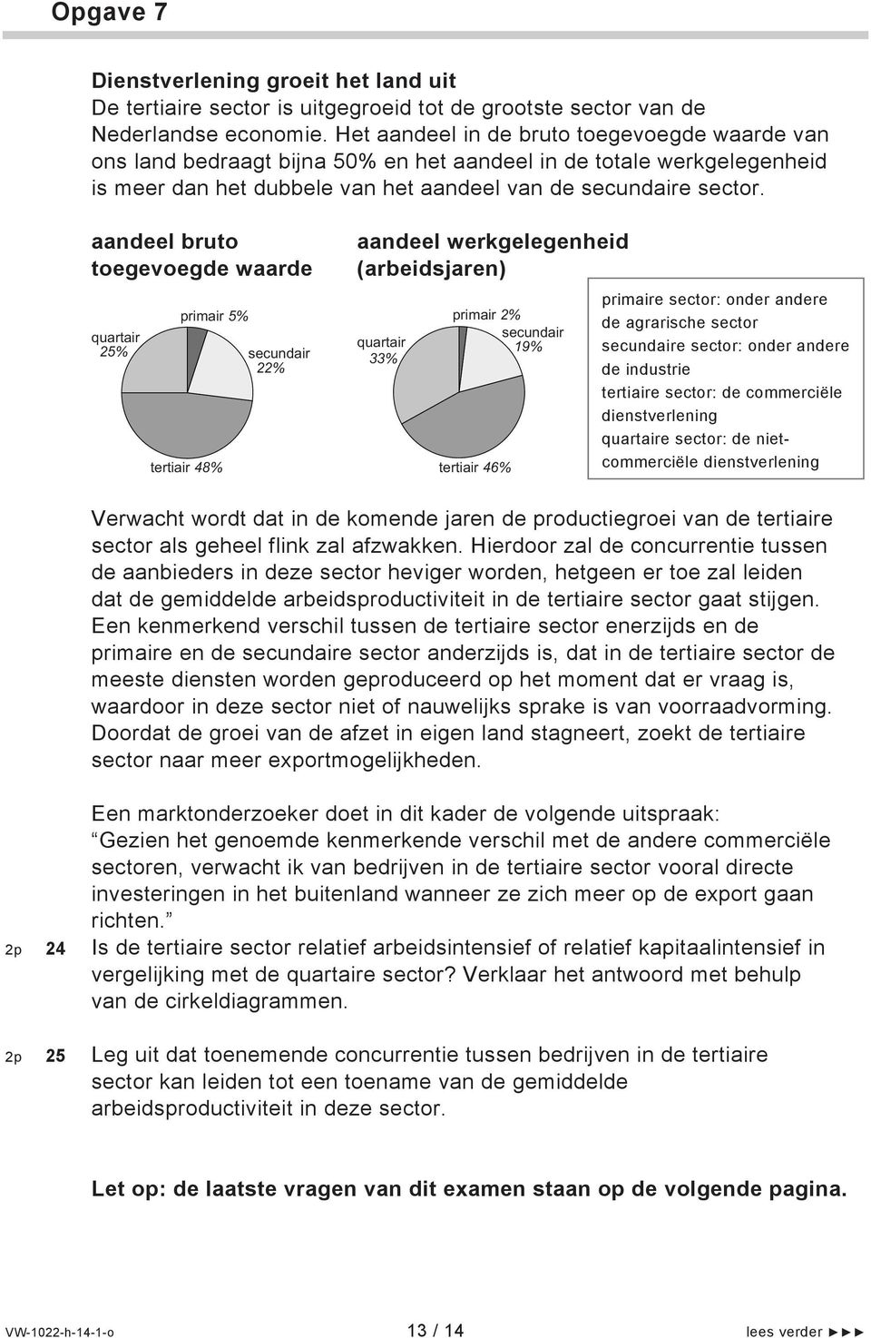 aandeel bruto toegevoegde waarde quartair 25% primair 5% tertiair 48% secundair 22% aandeel werkgelegenheid (arbeidsjaren) quartair 33% primair 2% secundair 19% tertiair 46% primaire sector: onder