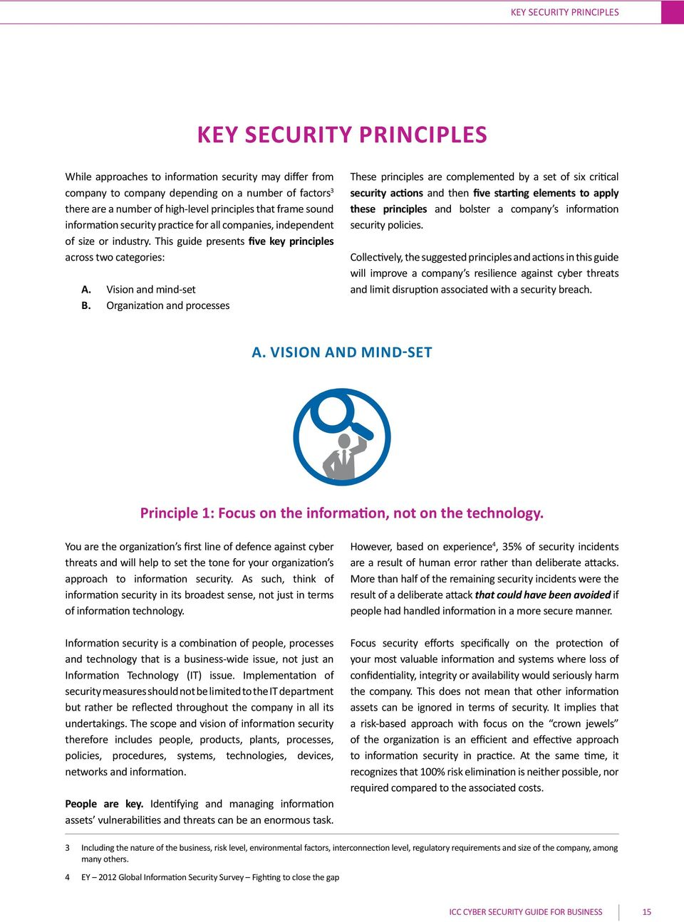 Organization and processes These principles are complemented by a set of six critical security actions and then five starting elements to apply these principles and bolster a company s information