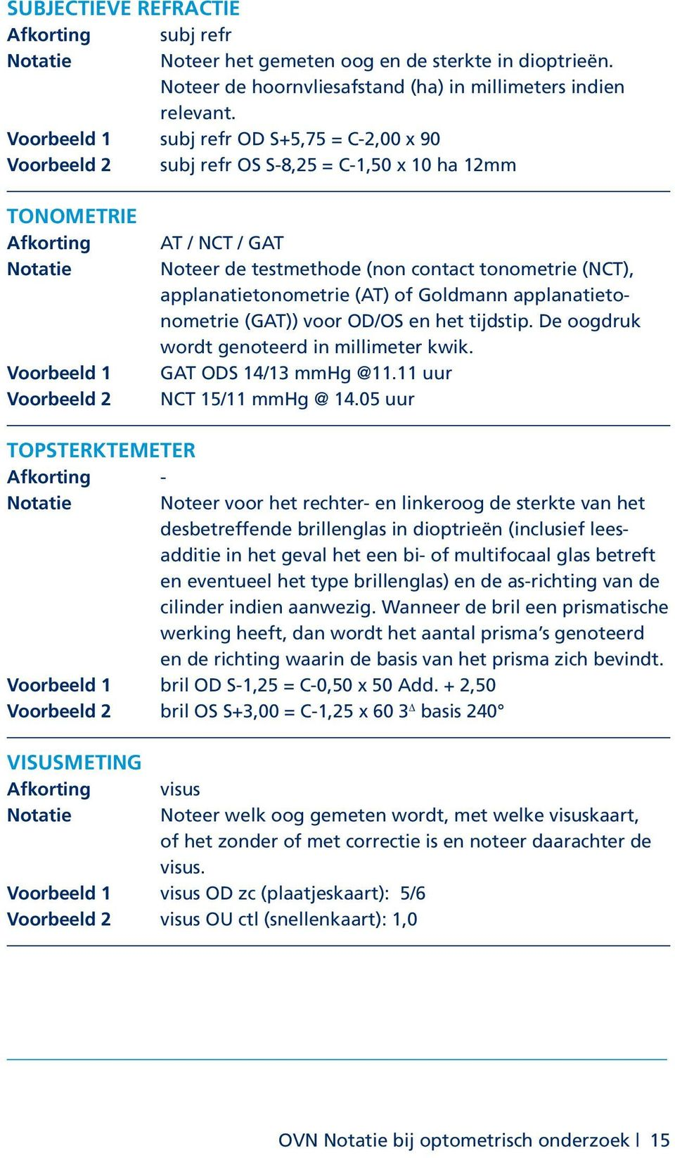 contact tonometrie (NCT), applanatietonometrie (AT) of Goldmann applanatietonometrie (GAT)) voor OD/OS en het tijdstip. De oogdruk wordt genoteerd in millimeter kwik. GAT ODS 14/13 mmhg @11.