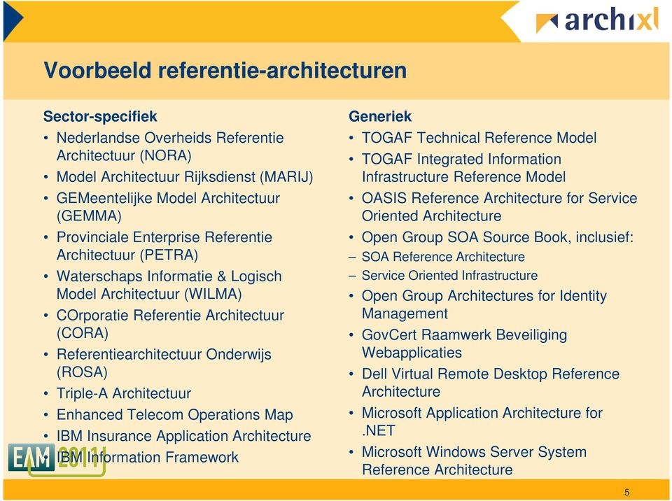 Architectuur Enhanced Telecom Operations Map IBM Insurance Application Architecture IBM Information Framework Generiek TOGAF Technical Reference Model TOGAF Integrated Information Infrastructure