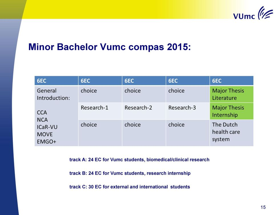 B: 24 EC for Vumc students, research internship